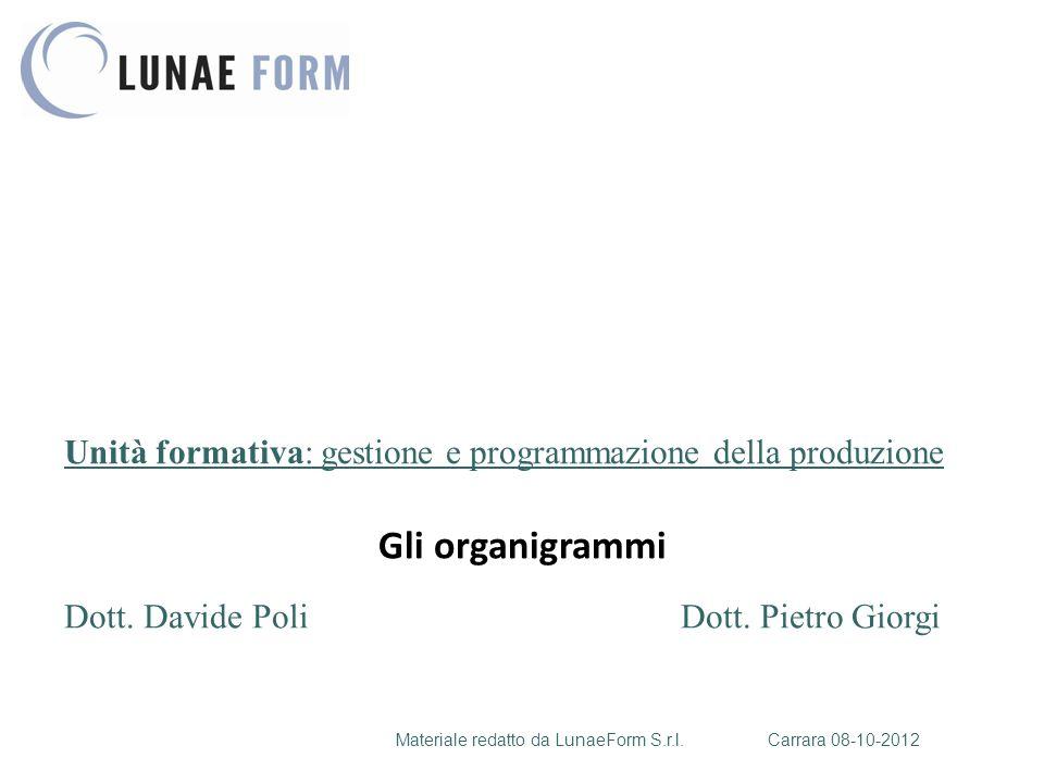 Materiale redatto da LunaeForm S.r.l.Carrara 08-10-2012 Unità formativa: gestione e programmazione della produzione Dott. Davide PoliDott. Pietro Gior