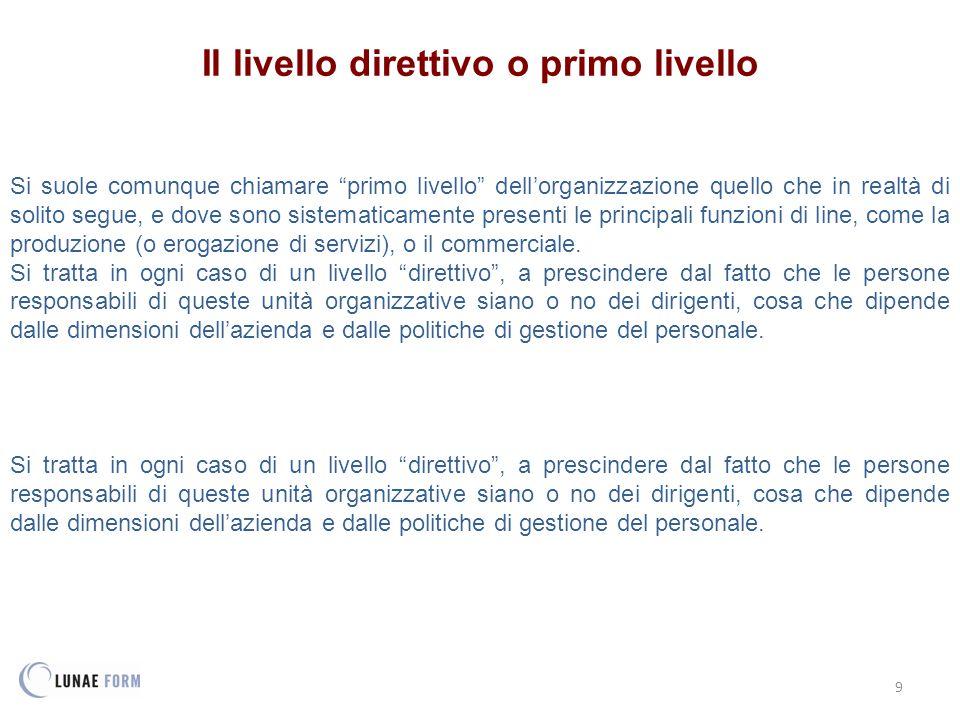 """9 Il livello direttivo o primo livello Si suole comunque chiamare """"primo livello"""" dell'organizzazione quello che in realtà di solito segue, e dove son"""
