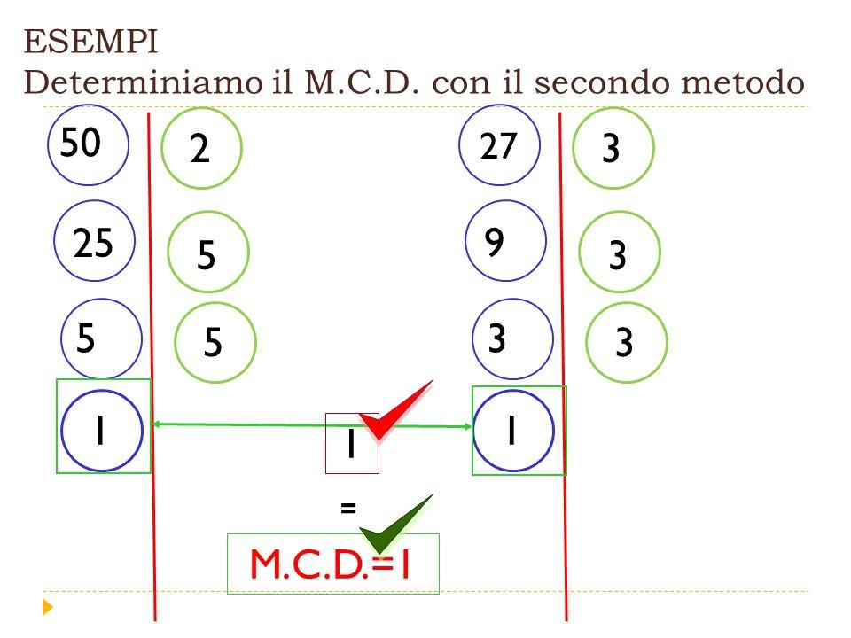 ESEMPI Determiniamo il M.C.D. con il secondo metodo 50 2 5 25 5 5 1 27 3 3 9 3 3 1 1 M.C.D.=1 =