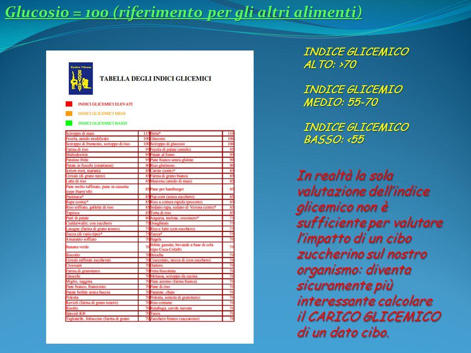 INDICE GLICEMICO ALTO: >70 INDICE GLICEMIO MEDIO: 55-70 INDICE GLICEMICO BASSO: <55 In realtà la sola valutazione dell'indice glicemico non è sufficie