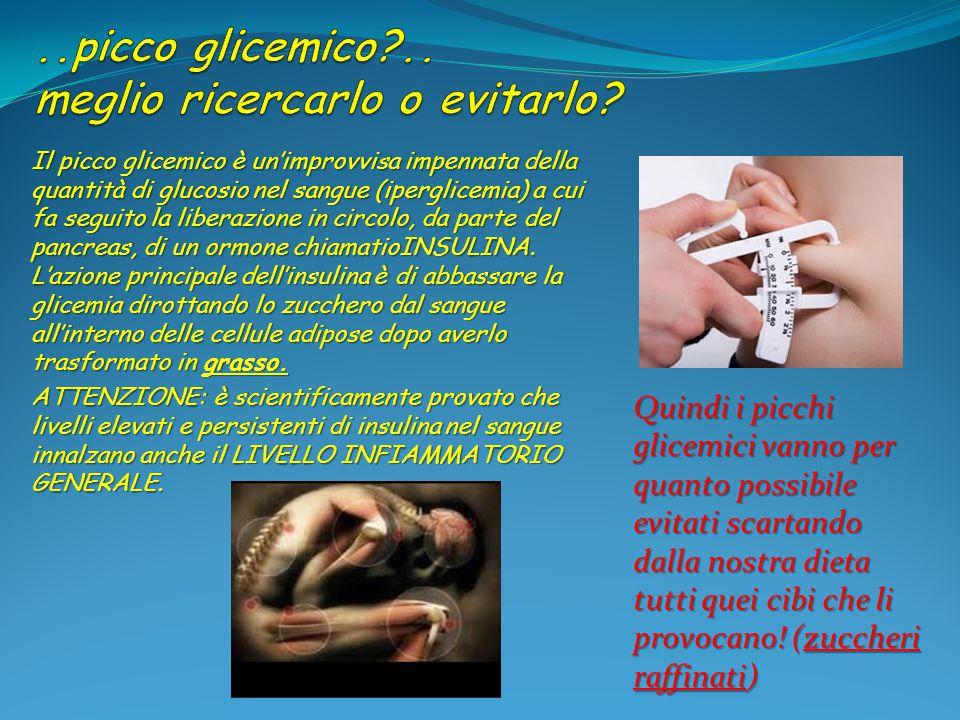 Il picco glicemico è un'improvvisa impennata della quantità di glucosio nel sangue (iperglicemia) a cui fa seguito la liberazione in circolo, da parte