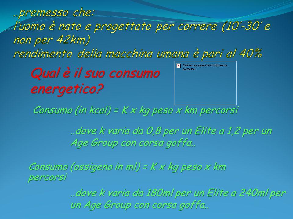 Consumo (in kcal) = K x kg peso x km percorsi Qual è il suo consumo energetico?..dove k varia da 0,8 per un Elite a 1,2 per un Age Group con corsa gof