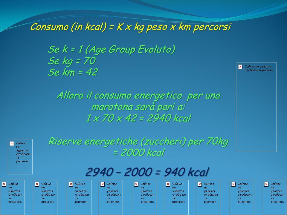Consumo (in kcal) = K x kg peso x km percorsi Se k = 1 (Age Group Evoluto) Se kg = 70 Se km = 42 Allora il consumo energetico per una maratona sarà pa