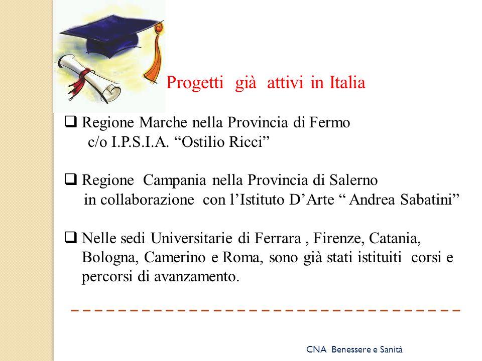 CNA Benessere e Sanità Progetti già attivi in Italia  Regione Marche nella Provincia di Fermo c/o I.P.S.I.A.