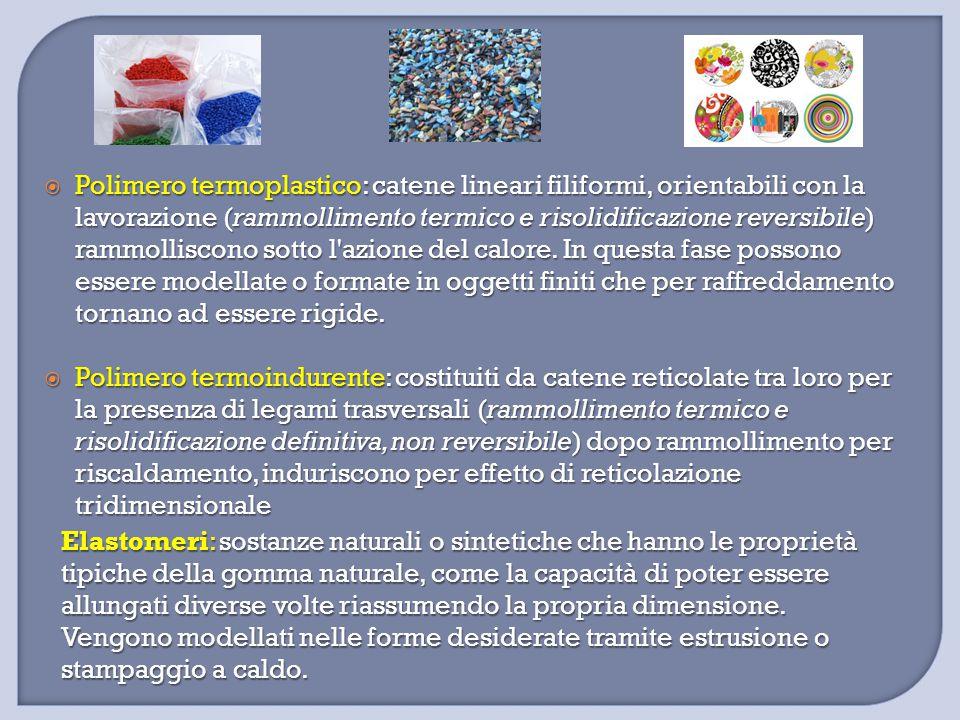  Polimero termoplastico: catene lineari filiformi, orientabili con la lavorazione (rammollimento termico e risolidificazione reversibile) rammollisco