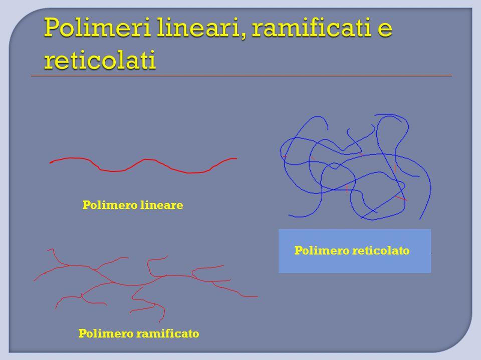 Polimero lineare Polimero ramificato Polimero reticolato