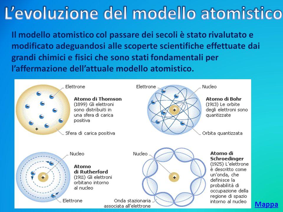 Il modello atomistico col passare dei secoli è stato rivalutato e modificato adeguandosi alle scoperte scientifiche effettuate dai grandi chimici e fi