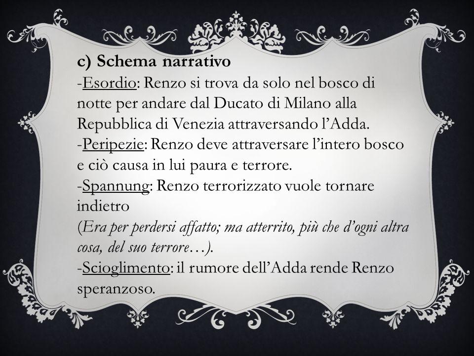 c) Schema narrativo -Esordio: Renzo si trova da solo nel bosco di notte per andare dal Ducato di Milano alla Repubblica di Venezia attraversando l'Adda.