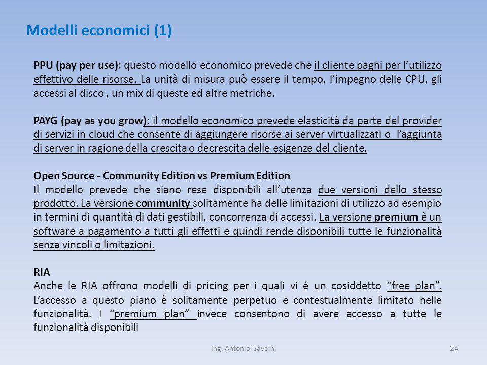 Ing. Antonio Savoini24 Modelli economici (1) PPU (pay per use): questo modello economico prevede che il cliente paghi per l'utilizzo effettivo delle r
