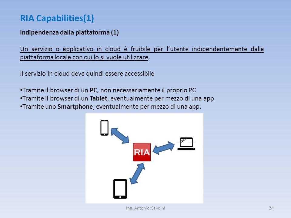 Ing. Antonio Savoini34 RIA Capabilities(1) Indipendenza dalla piattaforma (1) Un servizio o applicativo in cloud è fruibile per l'utente indipendentem