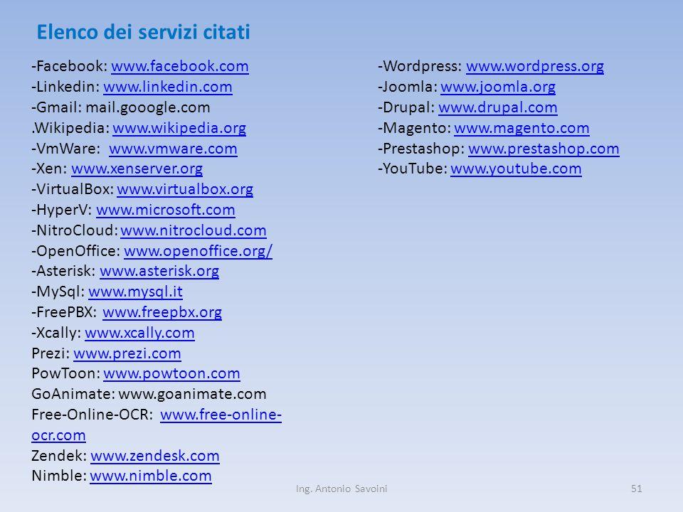 Ing. Antonio Savoini51 Elenco dei servizi citati -Facebook: www.facebook.comwww.facebook.com -Linkedin: www.linkedin.comwww.linkedin.com -Gmail: mail.
