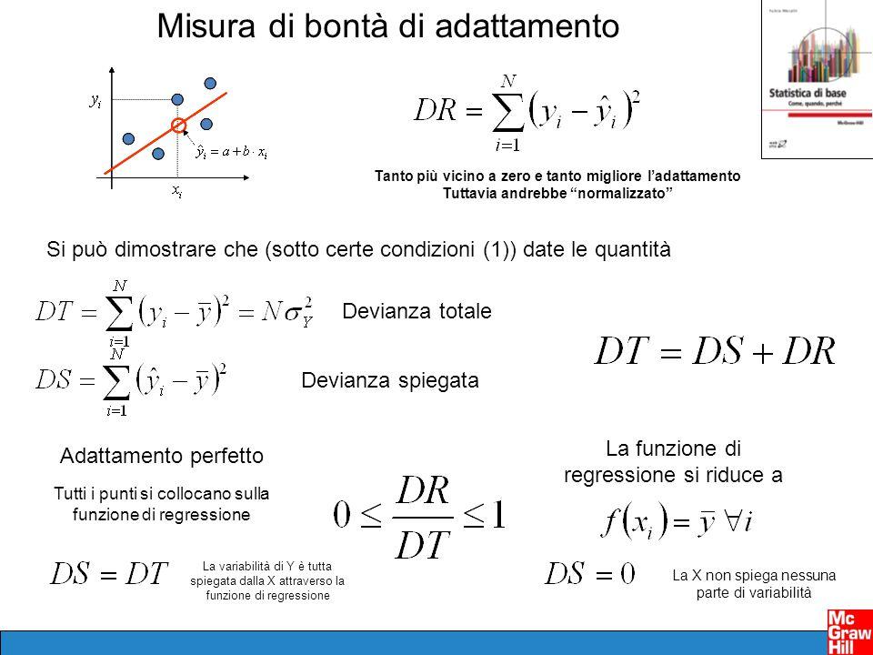 Misura di bontà di adattamento Si può dimostrare che (sotto certe condizioni (1)) date le quantità Tanto più vicino a zero e tanto migliore l'adattame