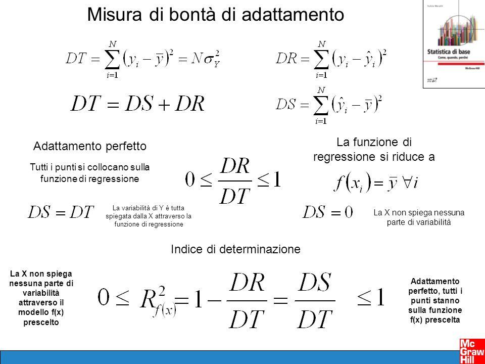 Misura di bontà di adattamento Adattamento perfetto Tutti i punti si collocano sulla funzione di regressione La funzione di regressione si riduce a La