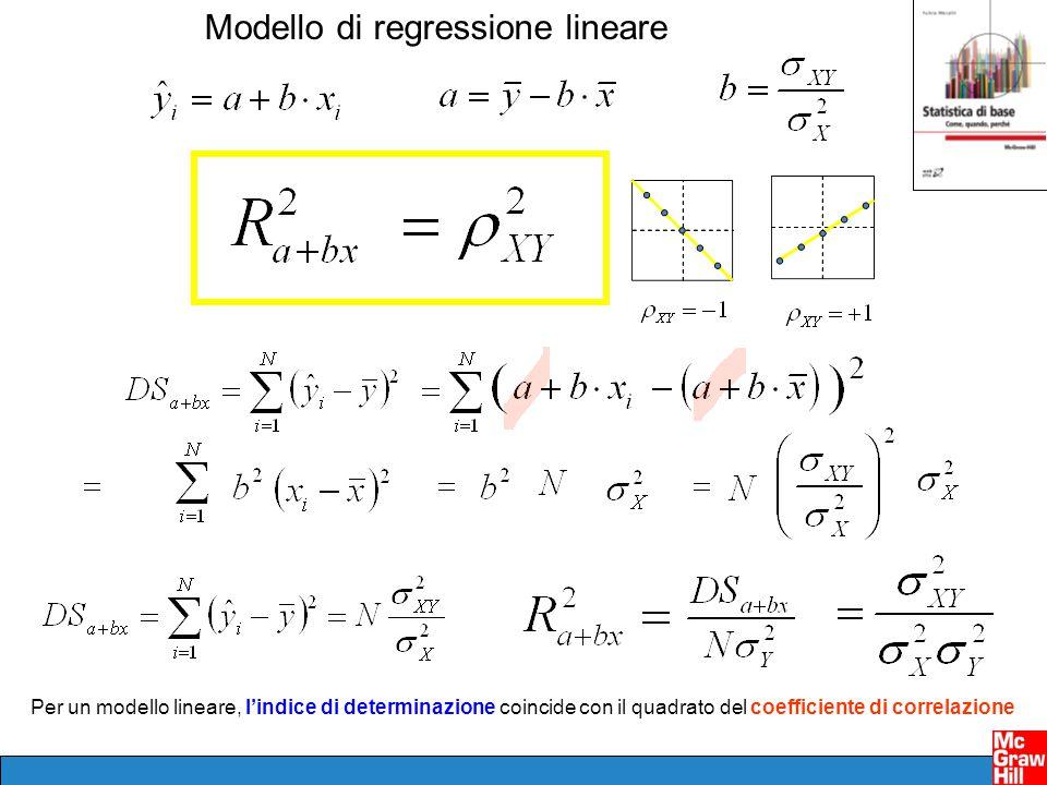 Modello di regressione lineare Per un modello lineare, l'indice di determinazione coincide con il quadrato del coefficiente di correlazione