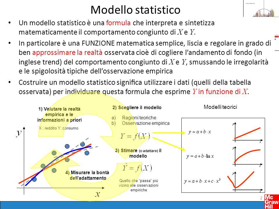 Modello statistico Un modello statistico è una formula che interpreta e sintetizza matematicamente il comportamento congiunto di X e Y. In particolare