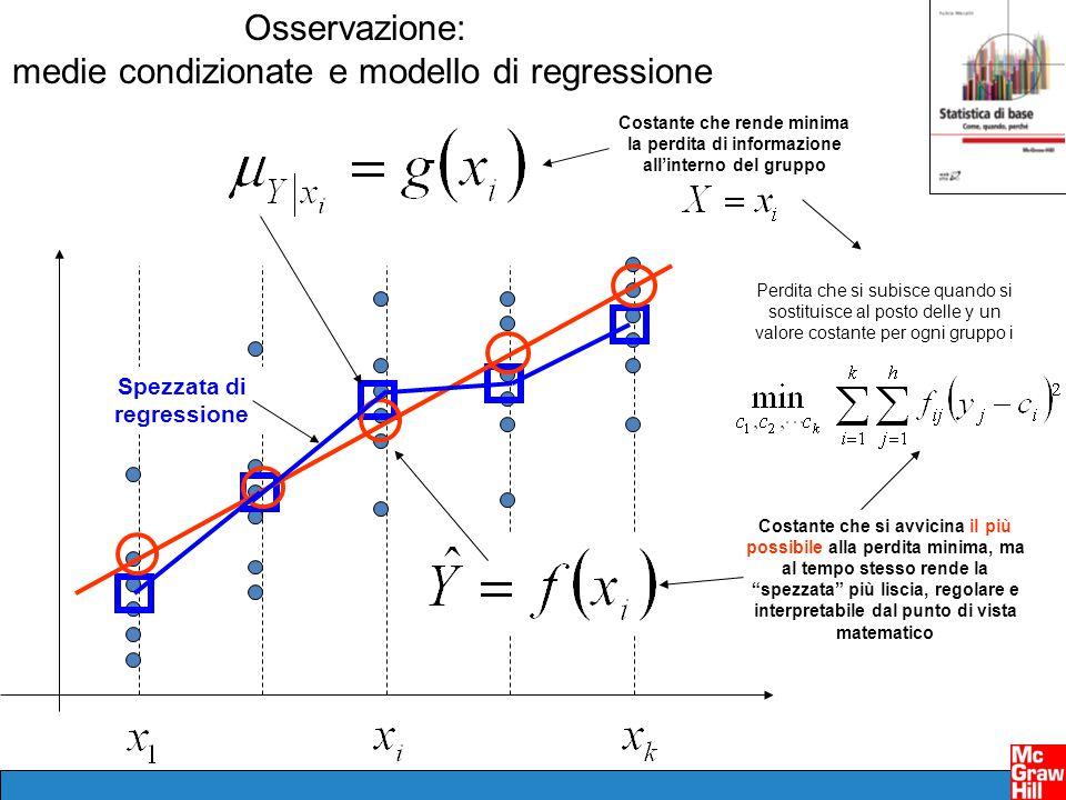 Il modello di regressione è un modello matematico che cerca di approssimare il più possibile le medie condizionate (la loro spezzata di regressione), che rende minima la perdita di informazione per ogni gruppo, derivante dalla sostituzione e sintesi dei dati con un sol numero costante per ogni gruppo.