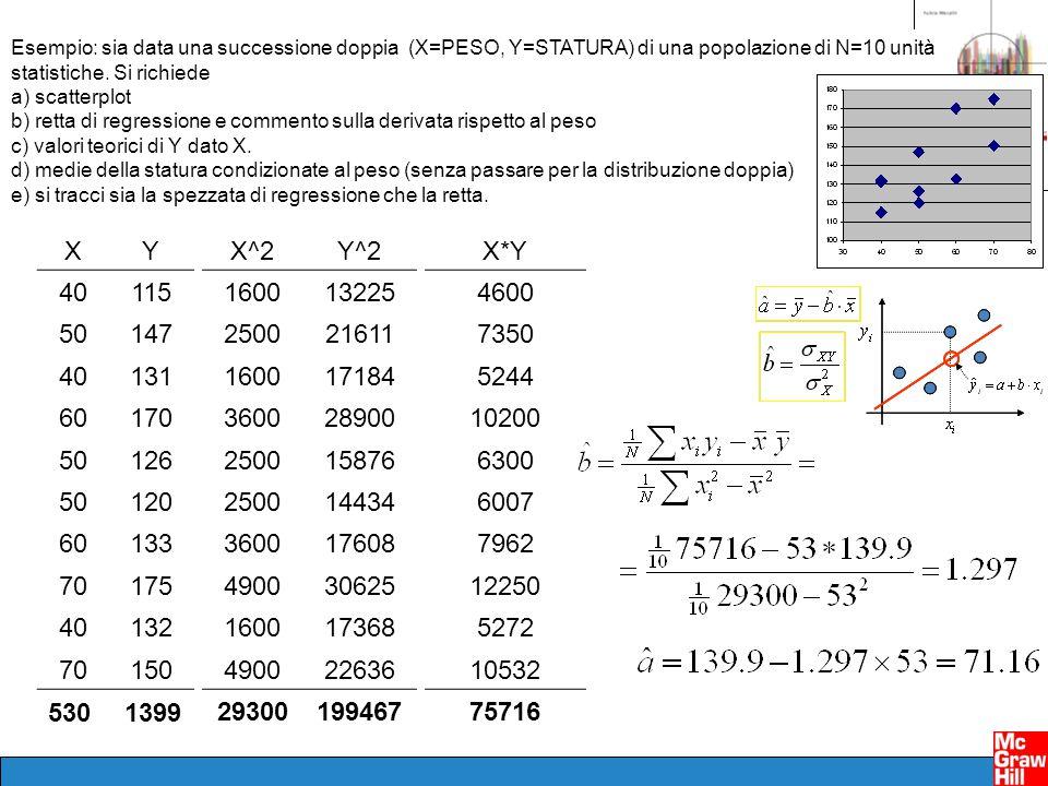 XY^ 40123 50136 40123 60149 50136 50136 60149 70162 40123 70162 xmY(x) 40126 50131 60151 70163 Y^ 123 136 149 162 All'aumentare del peso di un Kg la statura aumenta di 1.297cm per qualsiasi livello del peso