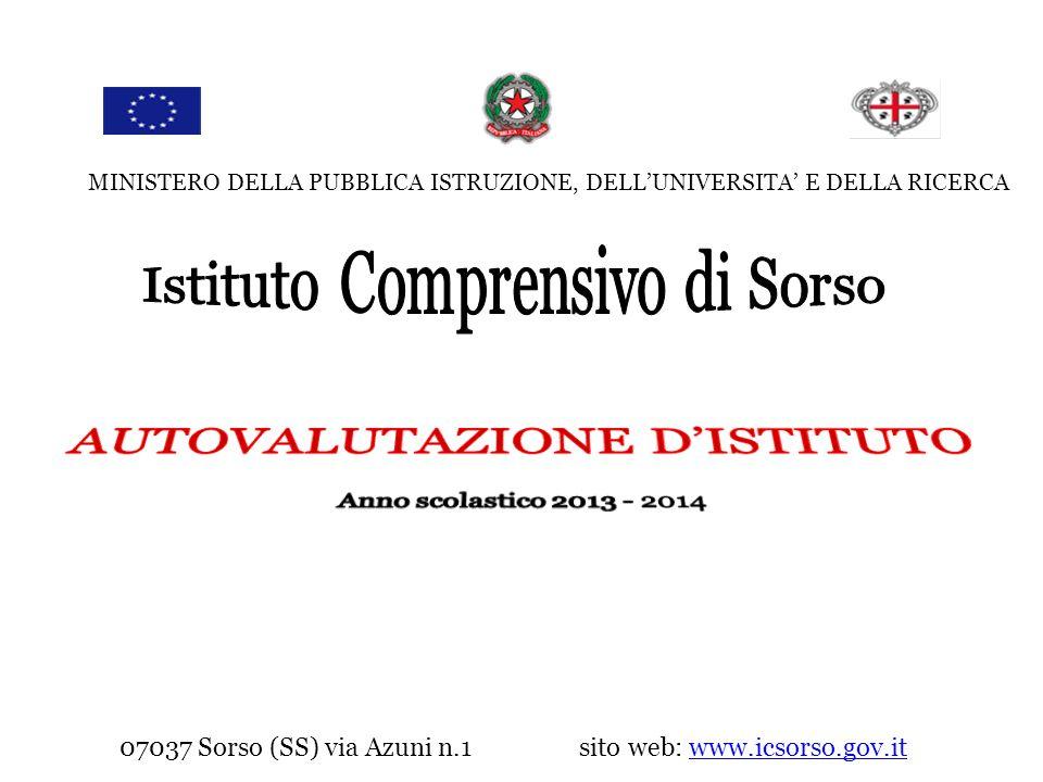 MINISTERO DELLA PUBBLICA ISTRUZIONE, DELL'UNIVERSITA' E DELLA RICERCA 07037 Sorso (SS) via Azuni n.1 sito web: www.icsorso.gov.itwww.icsorso.gov.it