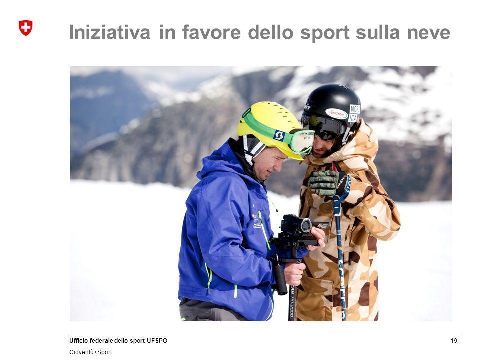 19 Ufficio federale dello sport UFSPO Gioventù+Sport Iniziativa in favore dello sport sulla neve
