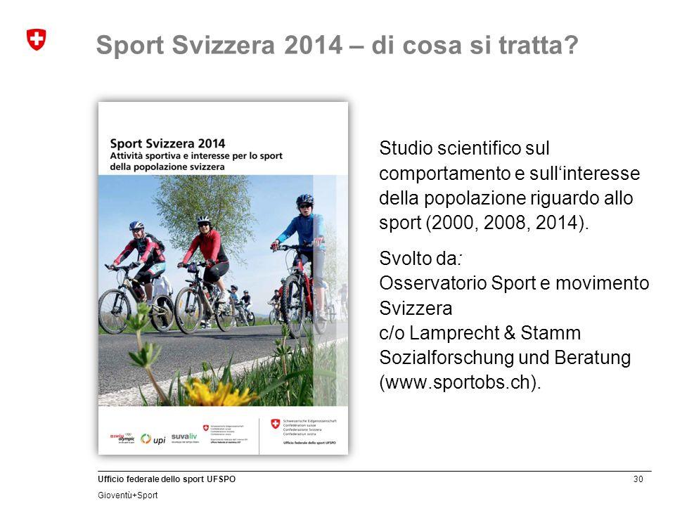 30 Ufficio federale dello sport UFSPO Gioventù+Sport Sport Svizzera 2014 – di cosa si tratta.