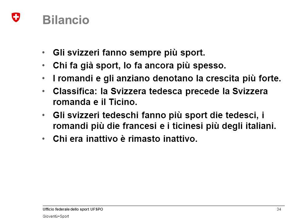 34 Ufficio federale dello sport UFSPO Gioventù+Sport Bilancio Gli svizzeri fanno sempre più sport.