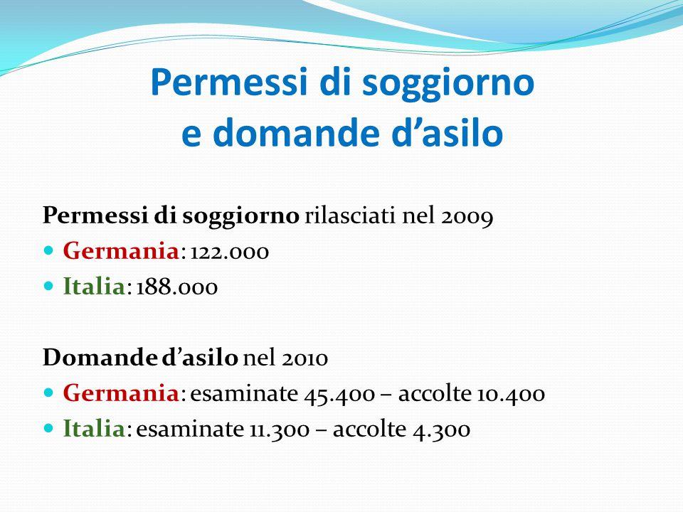 Permessi di soggiorno e domande d'asilo Permessi di soggiorno rilasciati nel 2009 Germania: 122.000 Italia: 188.000 Domande d'asilo nel 2010 Germania: esaminate 45.400 – accolte 10.400 Italia: esaminate 11.300 – accolte 4.300