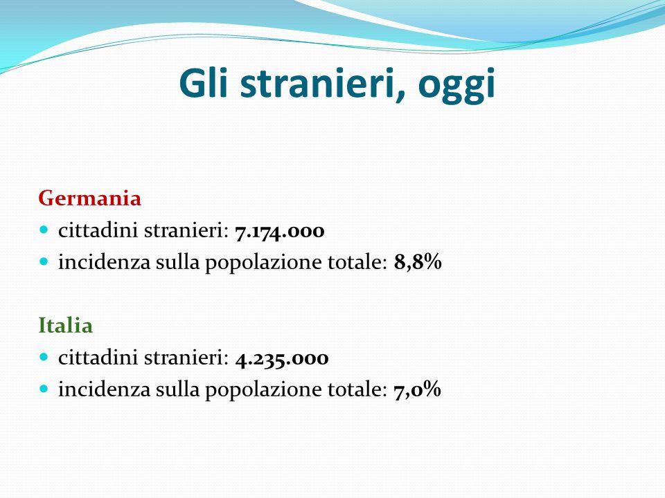 Gli stranieri, oggi Germania cittadini stranieri: 7.174.000 incidenza sulla popolazione totale: 8,8% Italia cittadini stranieri: 4.235.000 incidenza sulla popolazione totale: 7,0%