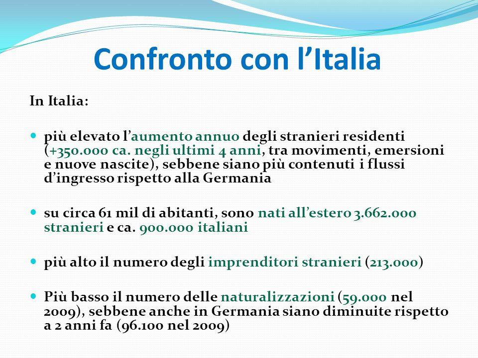 Confronto con l'Italia In Italia: più elevato l'aumento annuo degli stranieri residenti (+350.000 ca.