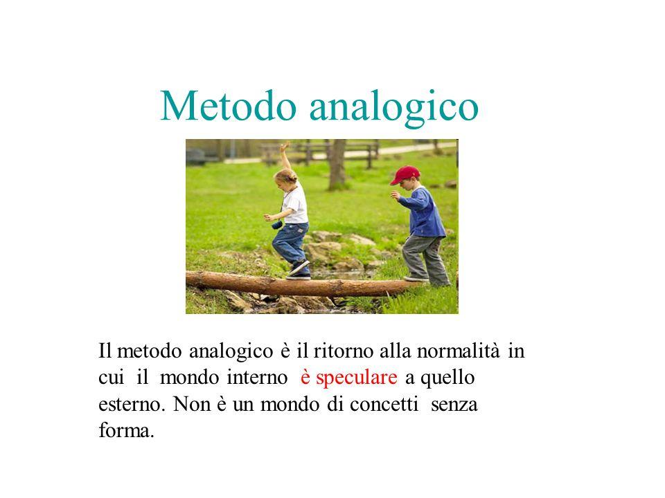 Metodo analogico Il metodo analogico è il ritorno alla normalità in cui il mondo interno è speculare a quello esterno. Non è un mondo di concetti senz
