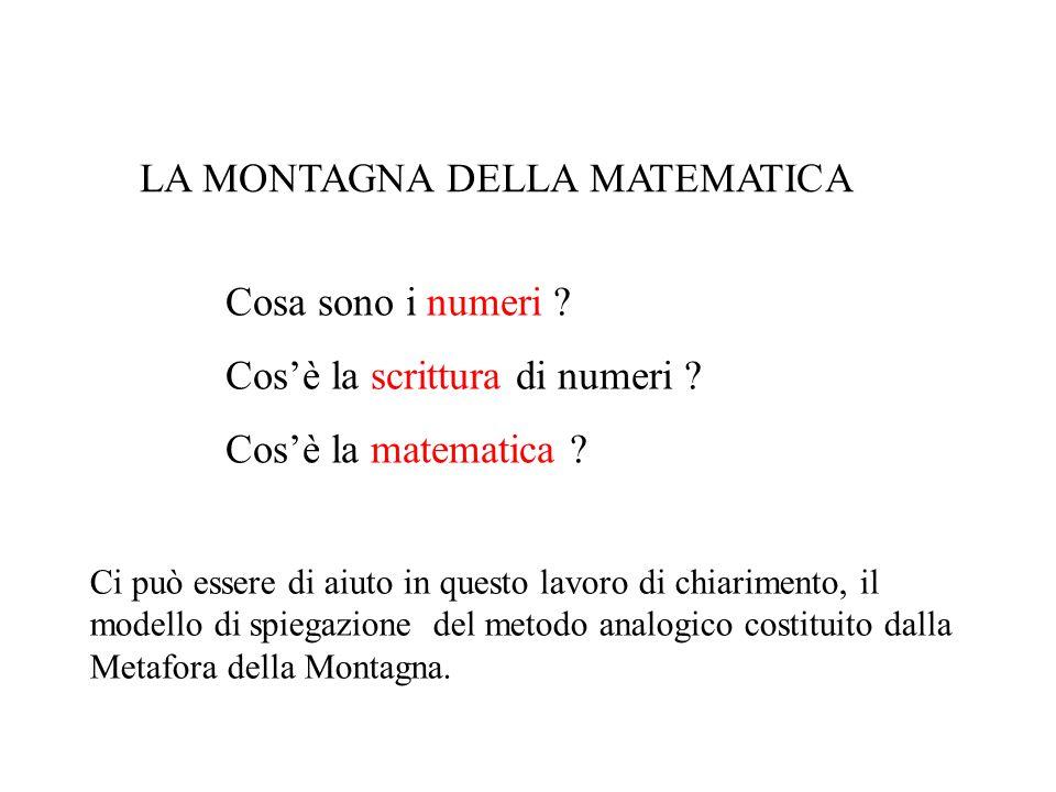Cosa sono i numeri ? Cos'è la scrittura di numeri ? Cos'è la matematica ? Ci può essere di aiuto in questo lavoro di chiarimento, il modello di spiega
