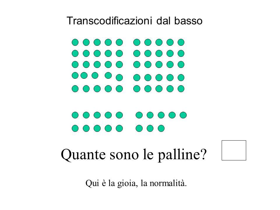Transcodificazioni dal basso Quante sono le palline? Qui è la gioia, la normalità.