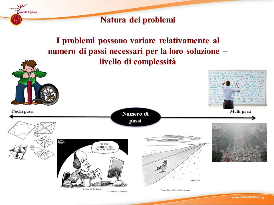 Pochi passi Molti passi Numero di passi Natura dei problemi I problemi possono variare relativamente al numero di passi necessari per la loro soluzione – livello di complessità