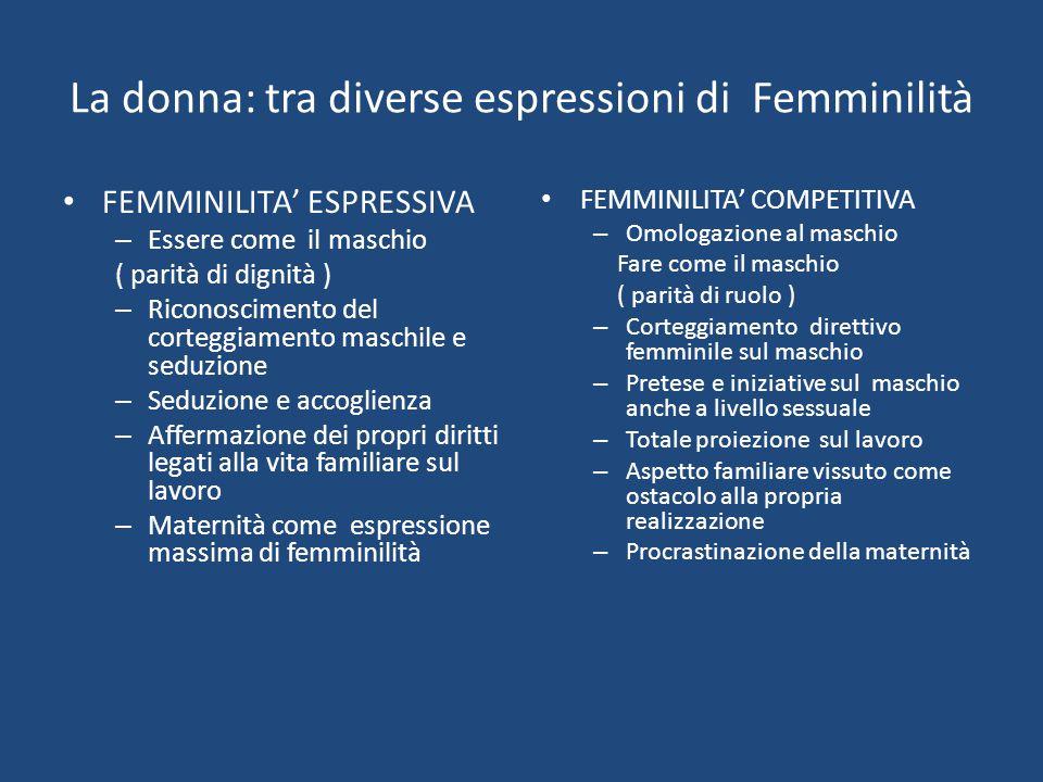 La donna: tra diverse espressioni di Femminilità FEMMINILITA' ESPRESSIVA – Essere come il maschio ( parità di dignità ) – Riconoscimento del corteggia