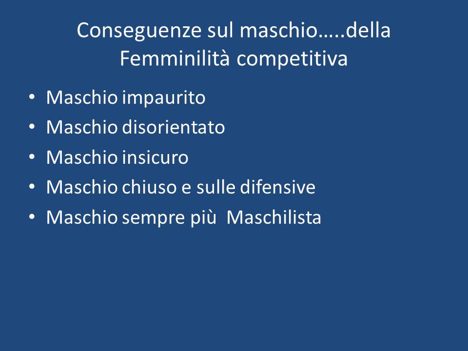 Conseguenze sul maschio…..della Femminilità competitiva Maschio impaurito Maschio disorientato Maschio insicuro Maschio chiuso e sulle difensive Masch