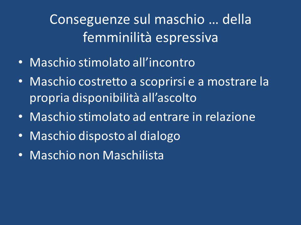 Conseguenze sul maschio … della femminilità espressiva Maschio stimolato all'incontro Maschio costretto a scoprirsi e a mostrare la propria disponibil