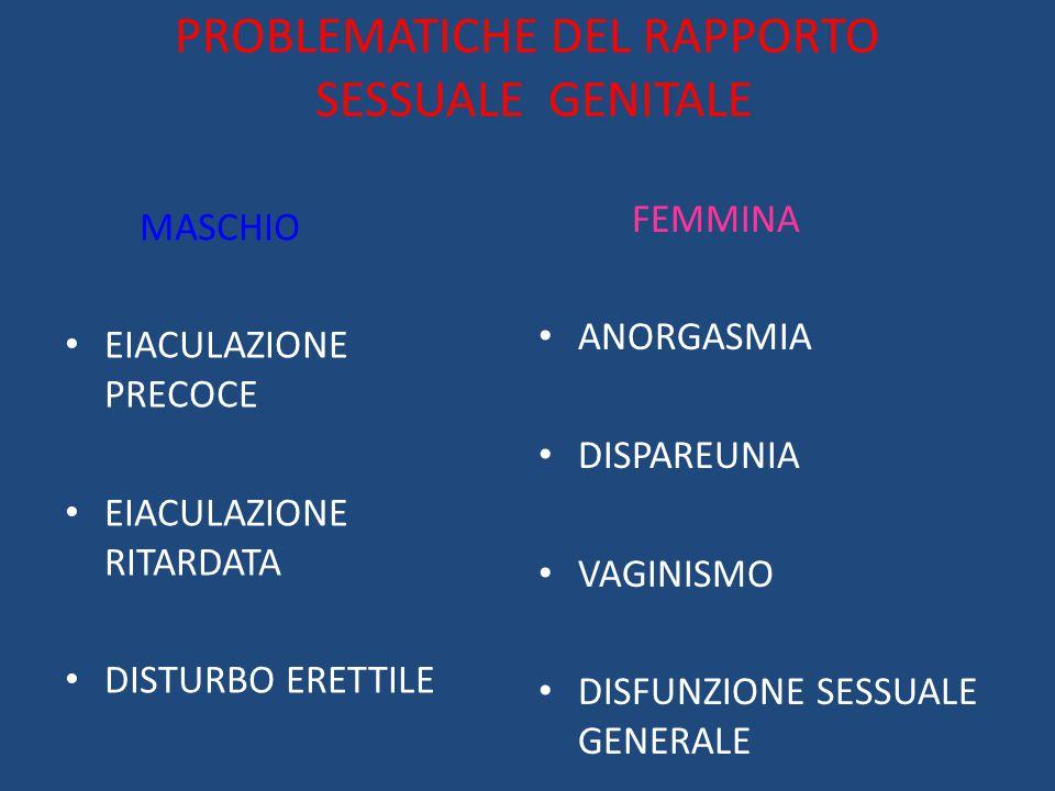 PROBLEMATICHE DEL RAPPORTO SESSUALE GENITALE MASCHIO EIACULAZIONE PRECOCE EIACULAZIONE RITARDATA DISTURBO ERETTILE FEMMINA ANORGASMIA DISPAREUNIA VAGI