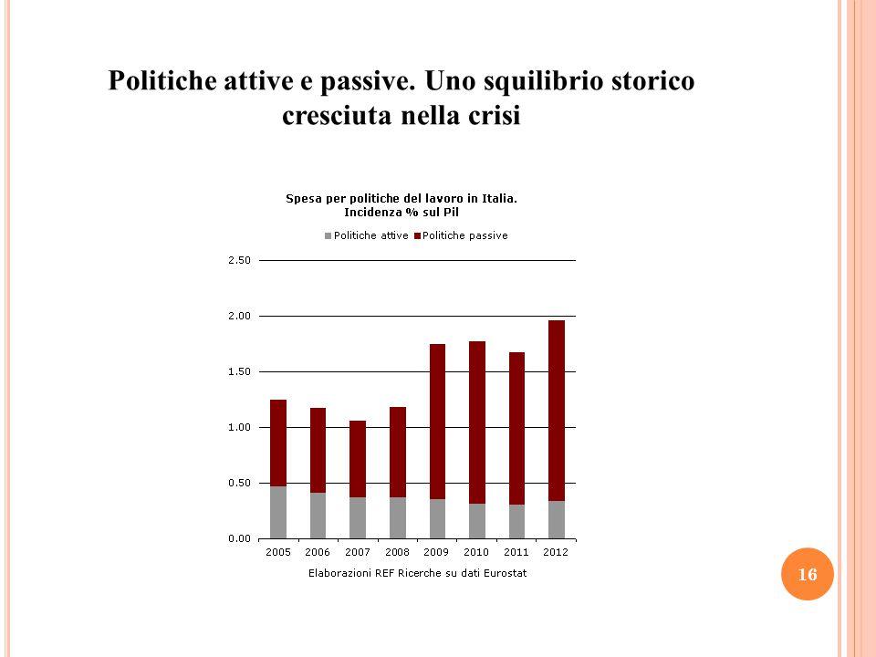 Politiche attive e passive. Uno squilibrio storico cresciuta nella crisi 16