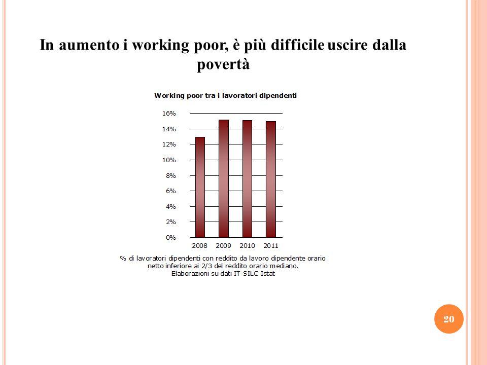 In aumento i working poor, è più difficile uscire dalla povertà 20