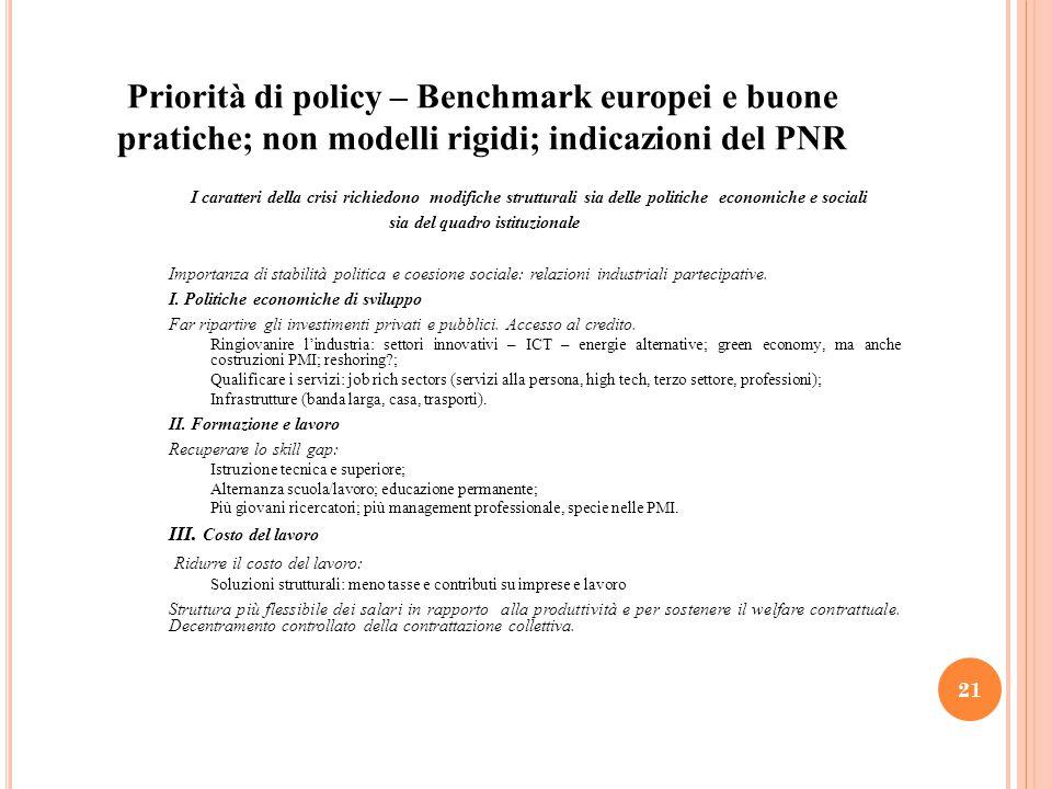 Priorità di policy – Benchmark europei e buone pratiche; non modelli rigidi; indicazioni del PNR I caratteri della crisi richiedono modifiche strutturali sia delle politiche economiche e sociali sia del quadro istituzionale Importanza di stabilità politica e coesione sociale: relazioni industriali partecipative.