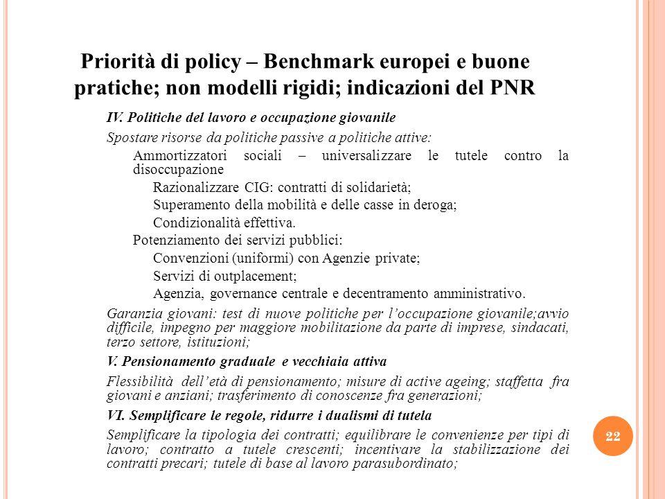 Priorità di policy – Benchmark europei e buone pratiche; non modelli rigidi; indicazioni del PNR IV.