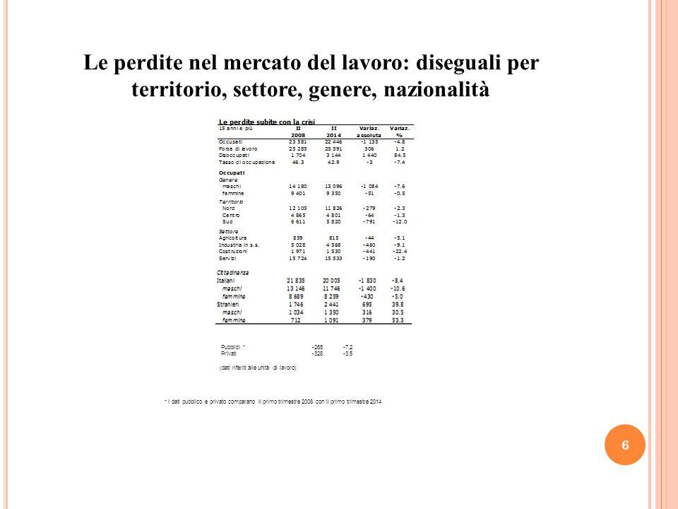 Le perdite nel mercato del lavoro: diseguali per territorio, settore, genere, nazionalità 6 Pubblici * -265 -7,2 Privati -328 -3,5 (dati riferiti alle unità di lavoro) * I dati pubblico e privato comparano il primo trimestre 2008 con il primo trimestre 2014