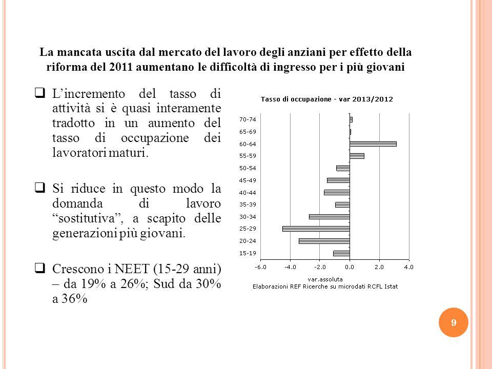 Il costo del lavoro: minore della media OCSE ma cuneo fiscale fra i più alti 10