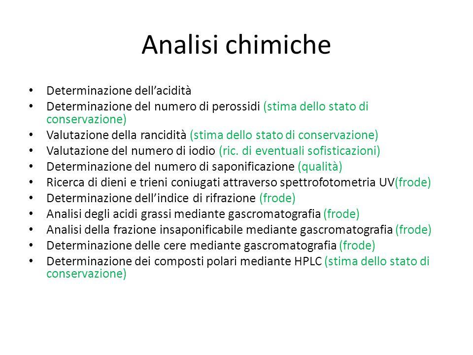 Analisi chimiche Determinazione dell'acidità Determinazione del numero di perossidi (stima dello stato di conservazione) Valutazione della rancidità (stima dello stato di conservazione) Valutazione del numero di iodio (ric.
