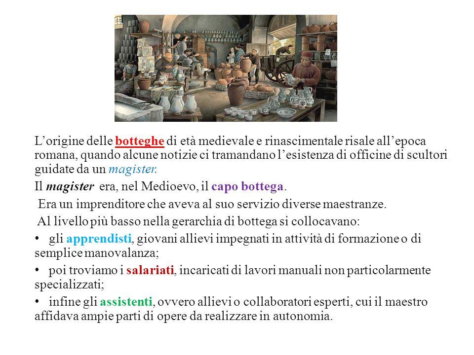 L'origine delle botteghe di età medievale e rinascimentale risale all'epoca romana, quando alcune notizie ci tramandano l'esistenza di officine di scu