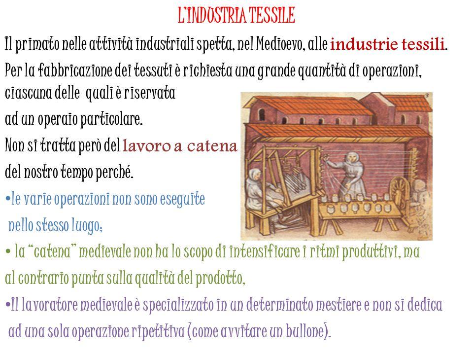 L'INDUSTRIA TESSILE Il primato nelle attività industriali spetta, nel Medioevo, alle industrie tessili. Per la fabbricazione dei tessuti è richiesta u