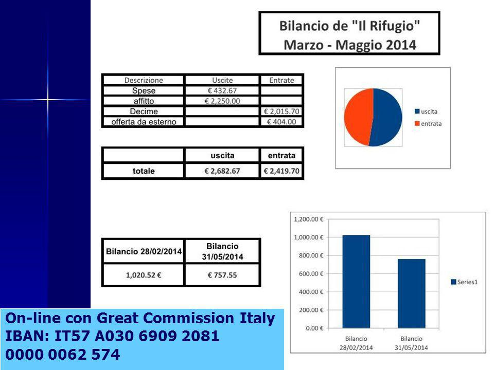 On-line con Great Commission Italy IBAN: IT57 A030 6909 2081 0000 0062 574