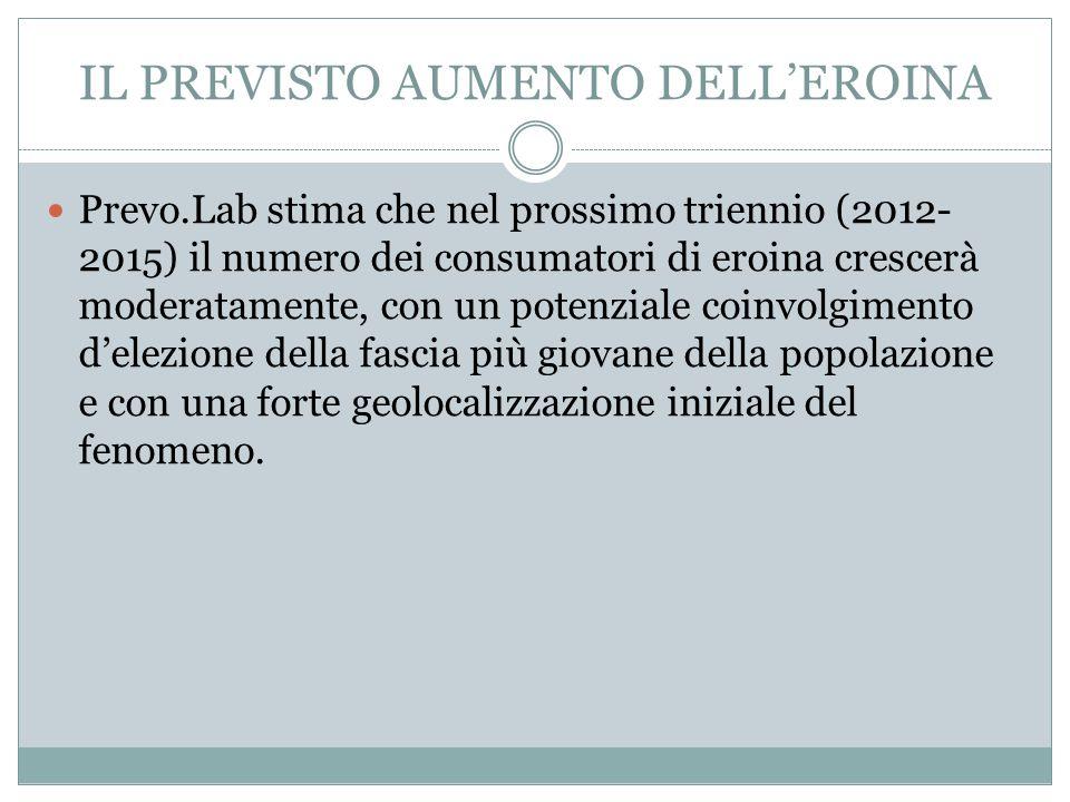 FOCUS ITALIA: LA POPOLAZIONE GENERALE
