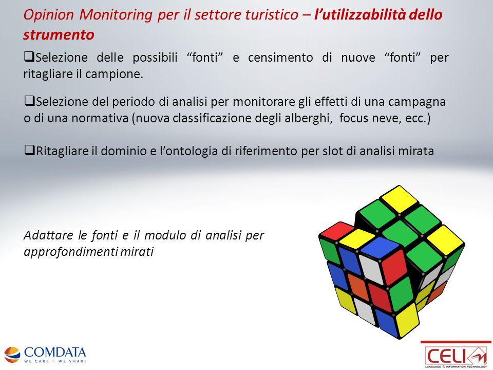 Opinion Monitoring per il settore turistico – l'utilizzabilità dello strumento  Selezione delle possibili fonti e censimento di nuove fonti per ritagliare il campione.