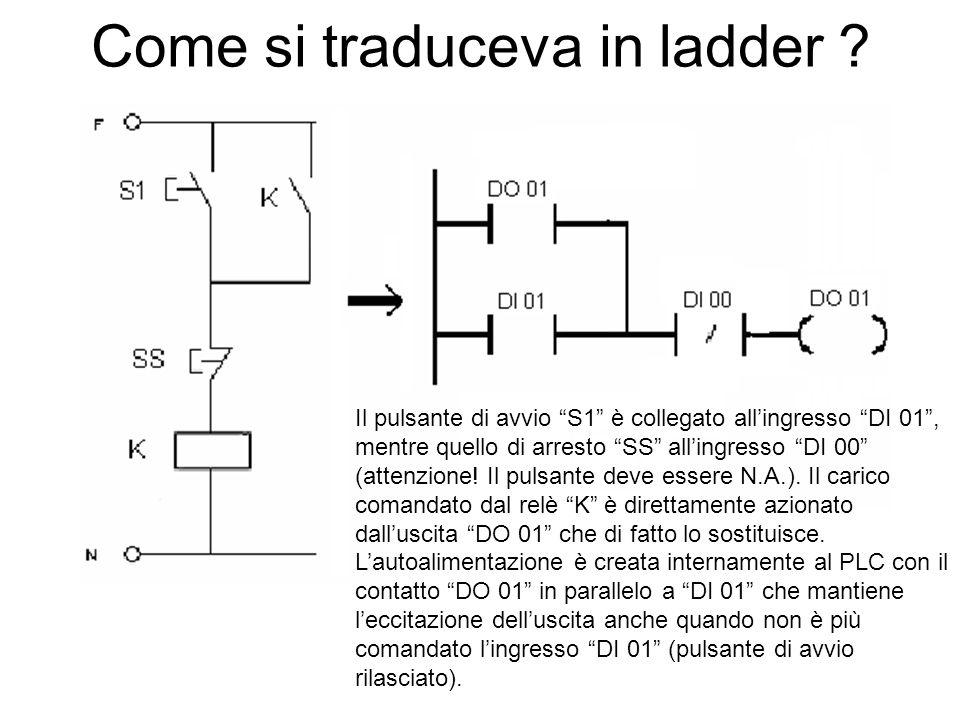 Come si traduceva in ladder .