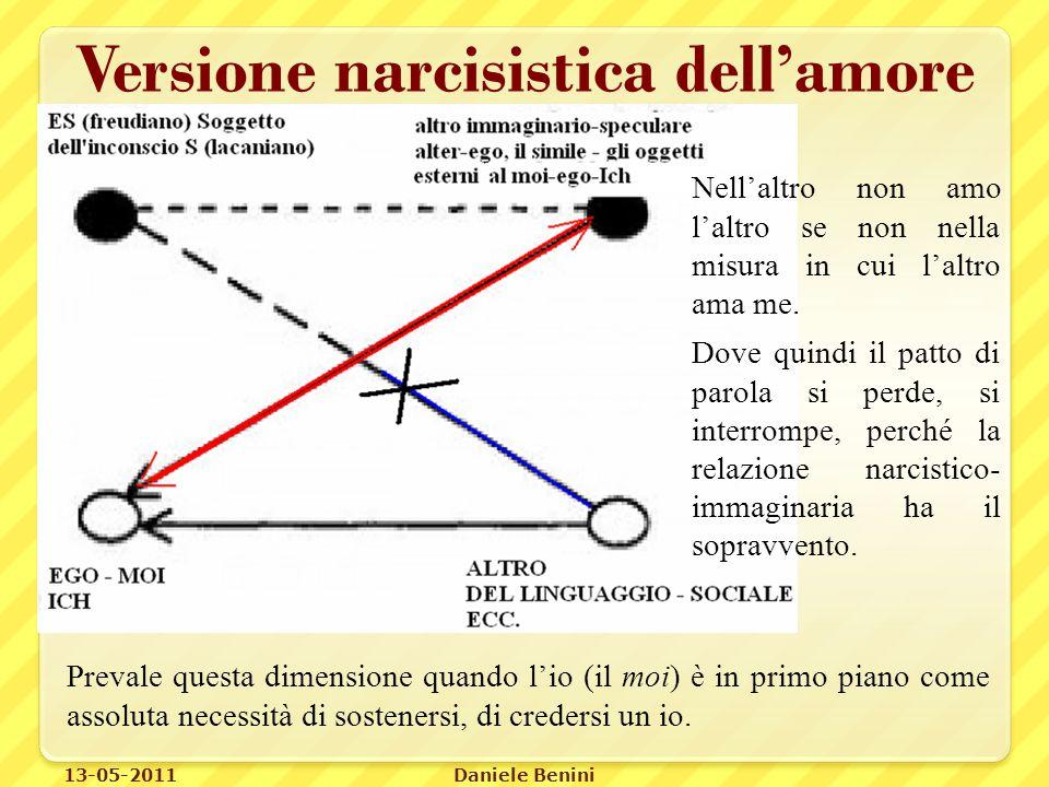 Il verbo amare che regge l' ama il prossimo tuo è lo stesso dell'amore narcisistico.